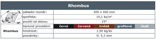 Rhombus - maloplosna krytina - ladin.sk